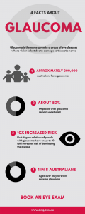 4 FACTS ABOUT GLAUCOMA