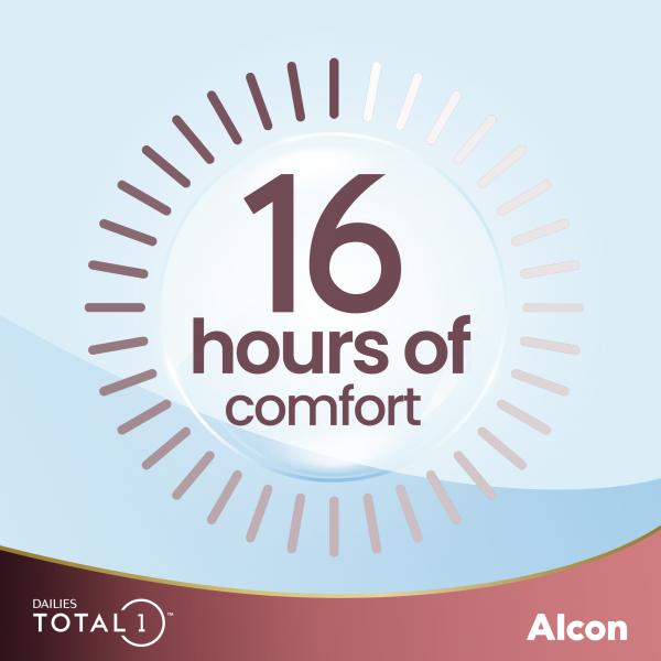 Dailies Total1 16 hours of comfort