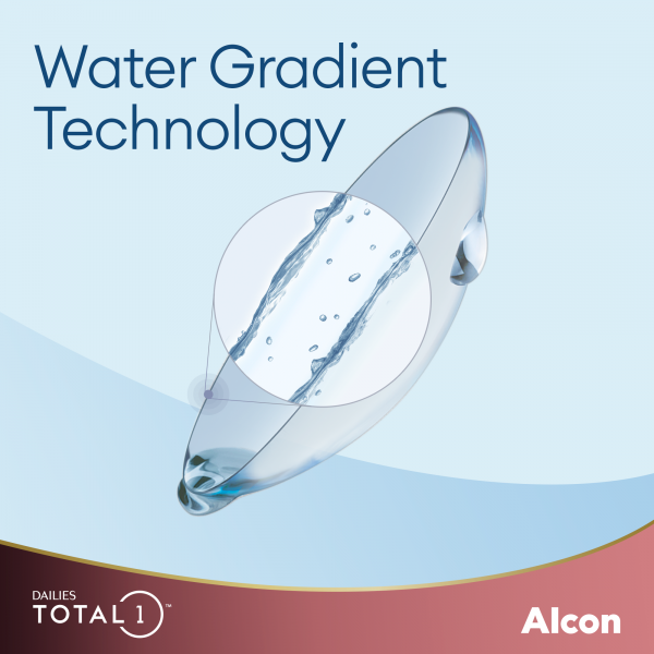 Dailies Total1 water gradient technology
